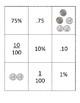 Fractions, Decimals, and Percents-Equivalents Card Game
