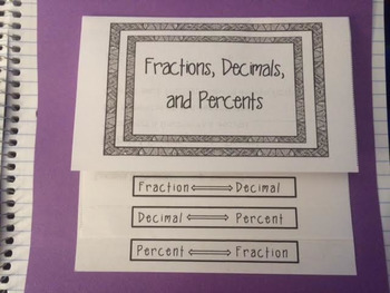 Fractions, Decimals, and Percents Foldable