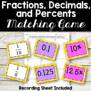 Fractions, Decimals, and Percents Matching