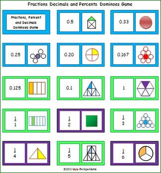 Dynamic image with regard to free printable fraction games