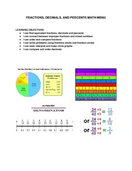 Fractions, Decimals and Percents Math Menu