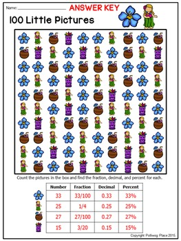 Fractions Decimals and Percents - 100 Little Pictures - Summer Beach Set
