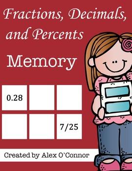 Fractions, Decimals, and Percents Memory - A Math Game for Upper Grades