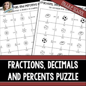 Fractions, Decimals and Percents Conversion Activity