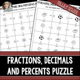 Converting Fractions, Decimals and Percents Activity