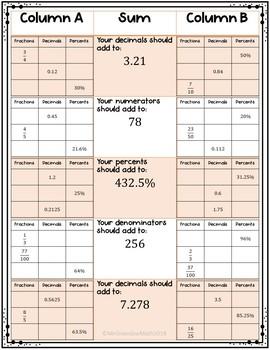Fractions, Decimals, and Percents Row Game