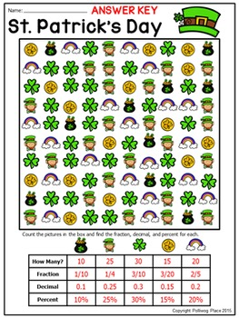 Fractions Decimals and Percents: St. Patrick's Day Math Activity