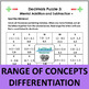 Fractions, Decimals, and Percents Worksheets BUNDLE