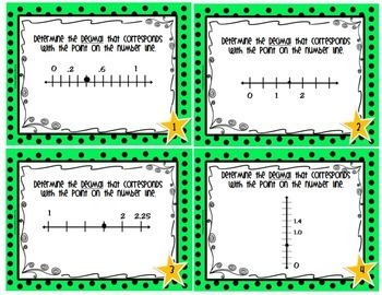 Fractions & Decimals on Numberline: TEKS 4.2H & 4.3G; CCSS: 4.NF.C.6