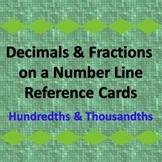 Fractions & Decimals on a Number Line Reference Cards Hundredths Thousandths