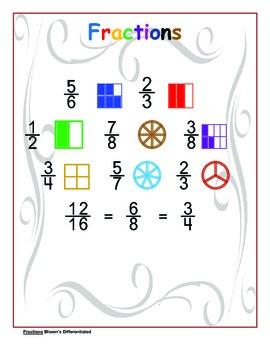 Fractions - Differentiated Blooms Enrichment Unit