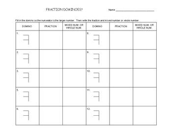 Fractions Dominoes