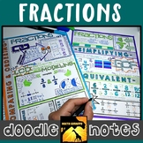 Fractions Doodle Notes