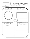 Freebie: Fractions Drawings (Bar, Circle, Fractions of a Set, Number Line)