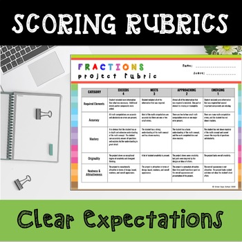 Fractions Enrichment Choice Board – 4th Grade