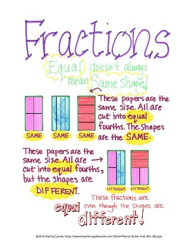 Fractions: Equal Doesn't Always Mean Same Shape