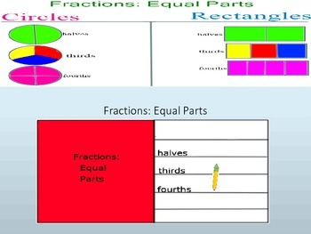 Fractions: Equal Parts Intractive Lesson