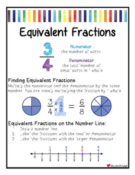 Fractions - Equivalent