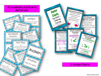 Equivalent Fractions and Comparing Fractions for 4th Grade