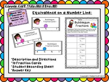 Fractions: Equivalent and Comparing Bundle CCSS 3.NF.A.3