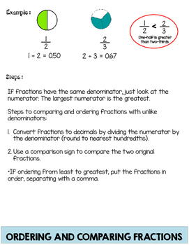 Fractions Flip Book - A Fraction Resource for Teachers, Students and Parents