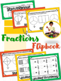 Fraction Flip Book (equal, whole, halves, thirds, fourths)