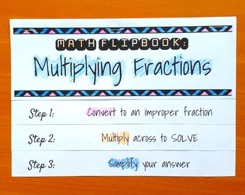 Fractions Flip Book BUNDLE!