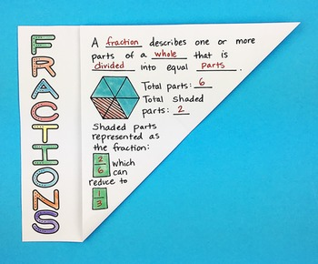 FREE Fractions Interactive Notebook Foldable by Math Doodles FREE