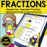 3rd Grade Fractions Worksheets- Equivalent Fractions,Fractions On A Number Line