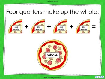 Fractions - Fourths (PowerPoint and worksheets)