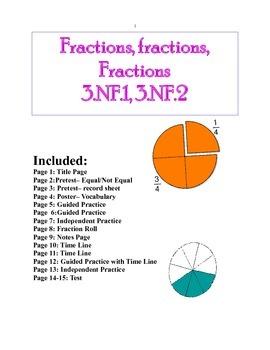 Fractions, Fractions, Fractions 3.NF.1, 3.NF.2
