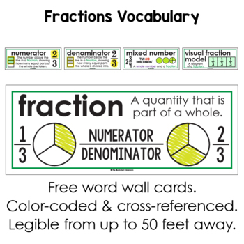 Fractions Word Wall Free Download