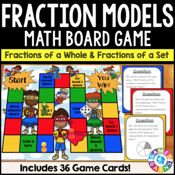 Fractions Activity: Fraction Models Game (3.NF.1)