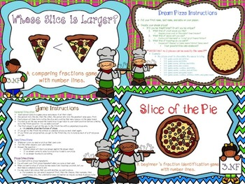 Fractions Game Bundle - {Whose Slice is Larger/Slice of the Pie} w/Extensions