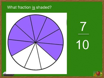 Fractions - Grade 3