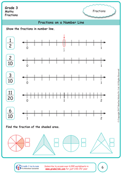 Fractions Grade 3 Maths Workbook from www.Grade1to6.com Books