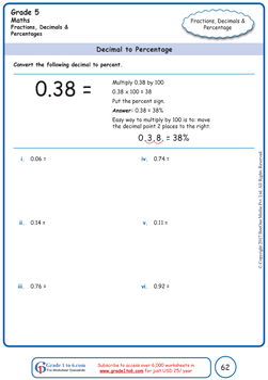 Fractions: Grade 5 Maths Workbook from www.Grade1to6.com Books