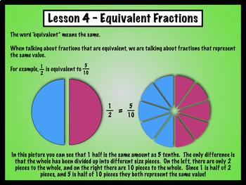Fractions Grade 6 Ontario Math Curriculum