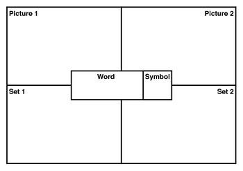 Fractions Graphic Organiser