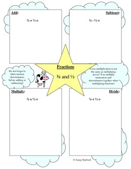 Fractions Graphic Organizer