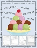 Fractions and Graphing Ice Cream Sundae Fun