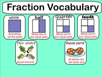 Fractions (Half and Fourth) - Smartboard