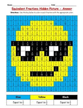 Fractions - Hidden Pictures
