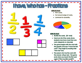 Fractions - I have - Who Has Loop Card Game