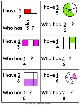 Fractions: I have, who has...