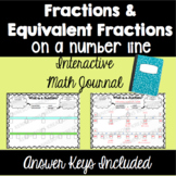 Interactive Math Journal - Fractions and Equivalent Fractions