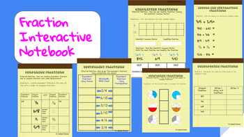 Fractions Interactive Notebook