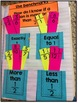 Fourth Grade Fractions Interactive Notebook