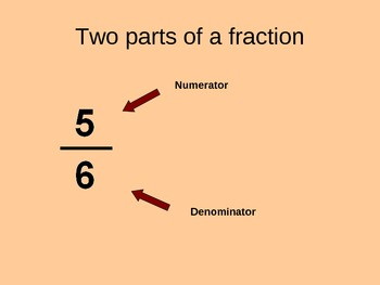 Fractions Introduction PPT
