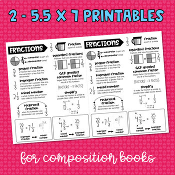 Fractions: Introduction/Review Notebook Page